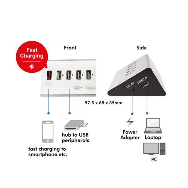 USB2.0 Alüminyum 4 Port Hub & 2.1A Şarj Portu